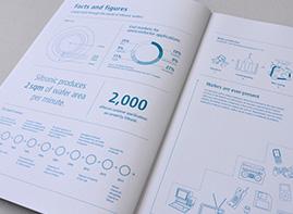 Siltronic AG Geschäftsbericht 2017