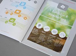 Otto Group Nachhaltigkeitsbericht 2015