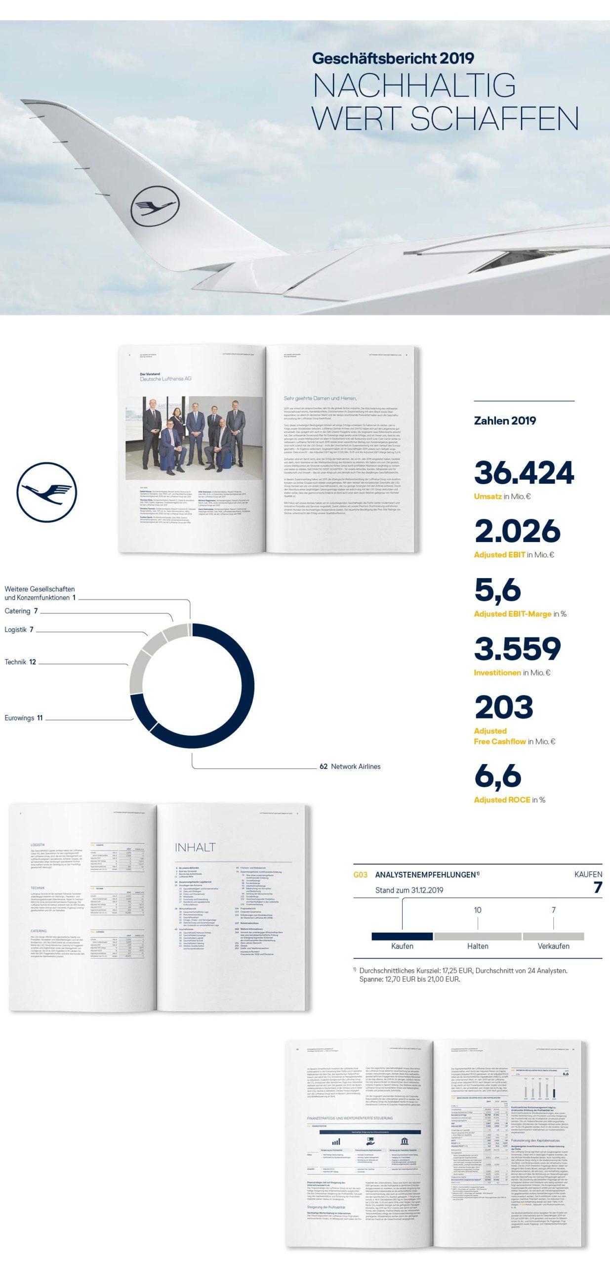 Lufthansa Geschäftsbericht 2019