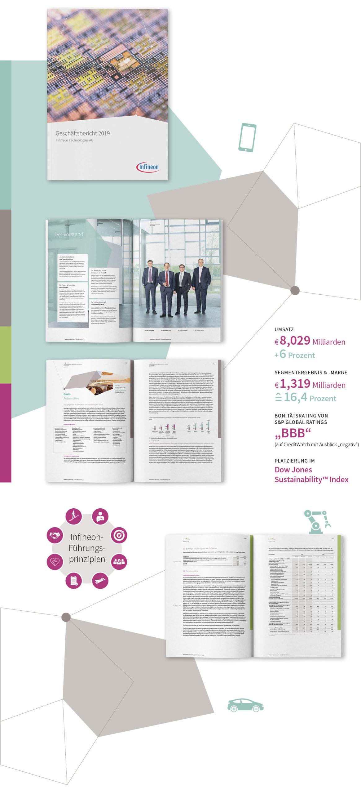 Infineon Geschäftsbericht 2019