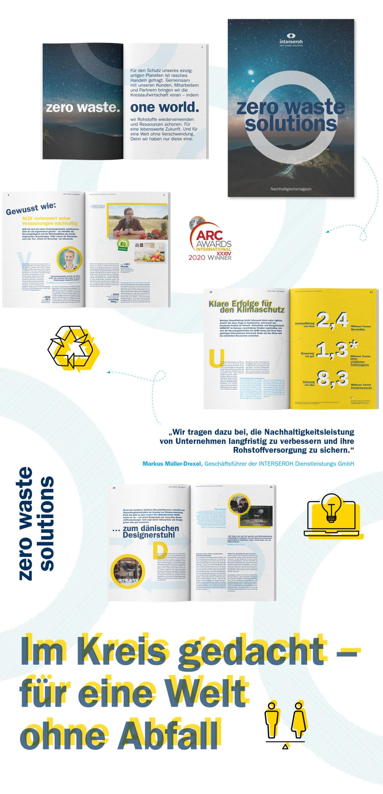Interseroh Nachhaltigkeitsmagazin 2019