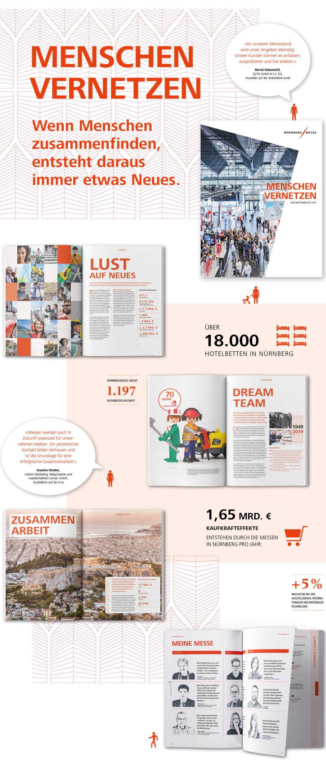 NürnbergMesse Geschäftsbericht 2019